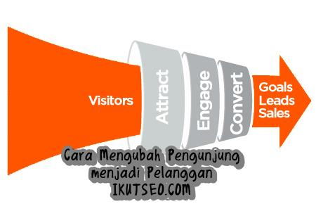 Cara Mengubah Pengunjung menjadi Pelanggan