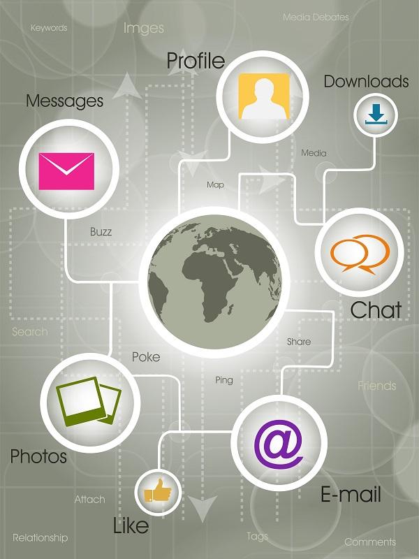 Cara Terbaik untuk Meningkatkan Penjualan dengan Menggunakan Media Sosial